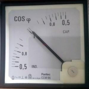 Косинус Фи метър (cos phi), 100-0-100uA, 0.5-1-0.5, аналогов панелен 96x96mm CCM 96