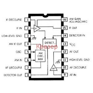 ULN 2204A - AM/FM RADIO SYSTEM - ETC